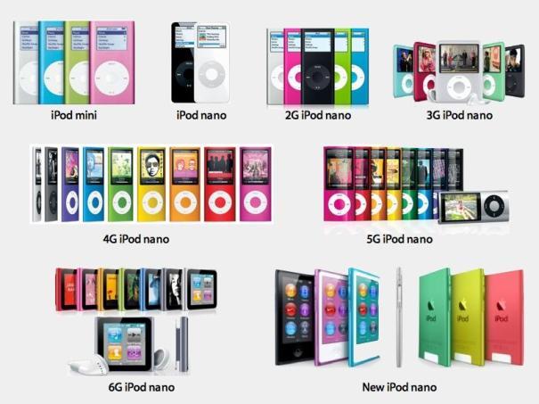iPodNano7.101212.001